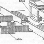 disposição do coro de são clemente em Roma (segundo Auguste Choisy)