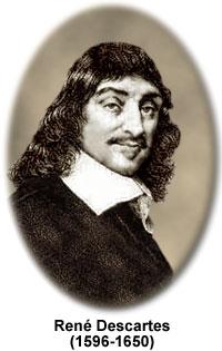 René Descartes – Consciência.org