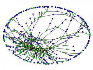 estrutura-social rede social