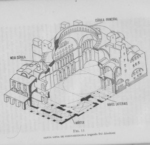 Catedral de Santa Sofia de Constantinopla