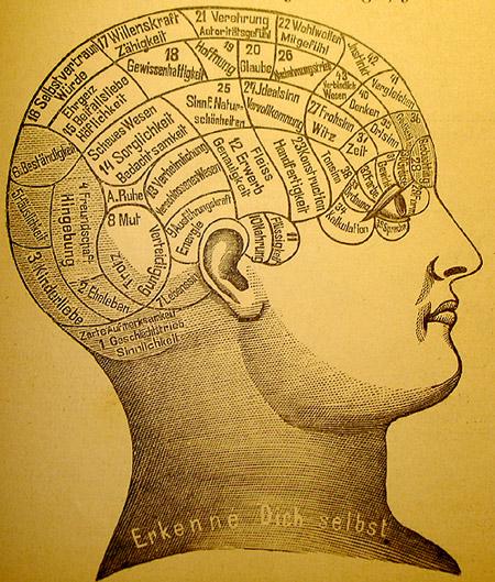 filosofia da mente